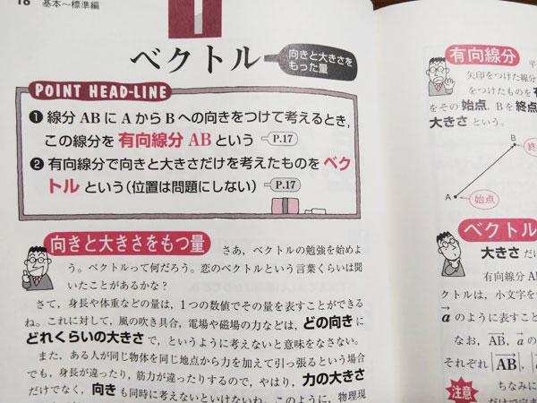 基礎~標準編 POINT HEAD-LINE